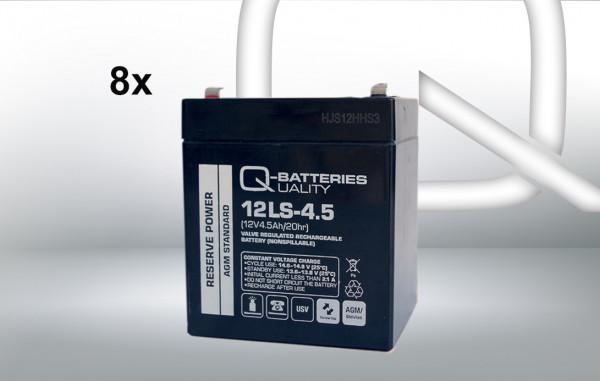Vervangingsbatterij voor DELL DLA3000RMI2U UPS-systeem