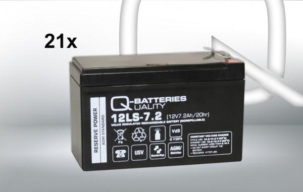Vervangingsbatterij voor Benning ENERTRONIC S 8.75kVA/brandbatterij met VdS