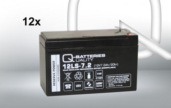 Vervangingsbatterij voor AdPoS Micro-S 5000/brandbatterij met VdS