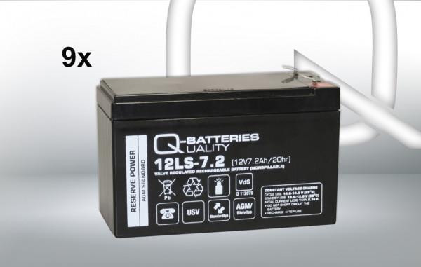 Vervangingsbatterij voor Benning ENERTRONIC S 3.75kVA/brandbatterij met VdS