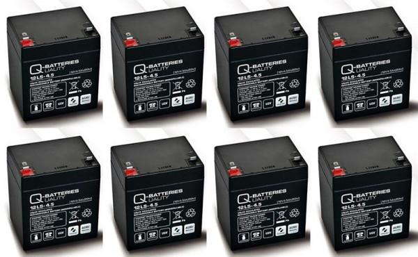 Vervangingsbatterij voor APC Smart-UPS SUA2200RMI2U RBC43 RBC 43