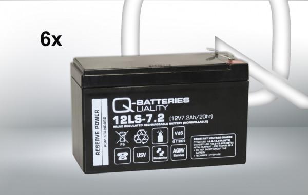 Vervangingsbatterij voor Aiptek Powerwalker VFI 3000 LE/brandbatterij met VdS