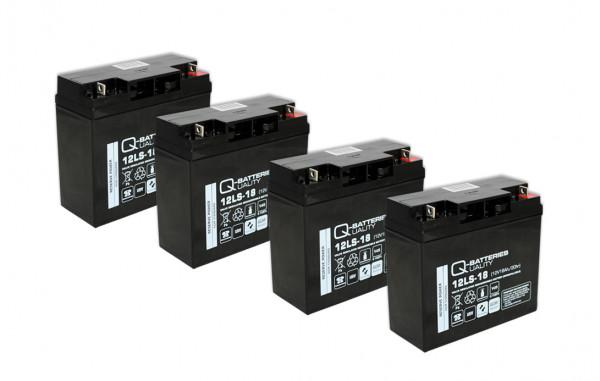 Vervangingsbatterij voor Beste Power Ferrups ME 1.8kVA/brandbatterij met VdS