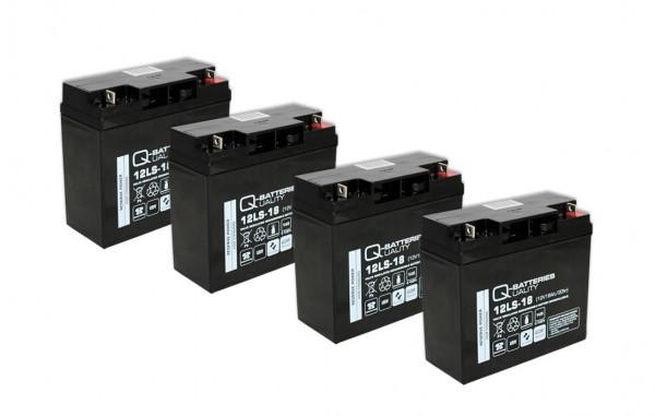 Vervangingsbatterij voor APC Smart-UPS SMT2200I RBC55 RBC 55/brandbatterij met VdS