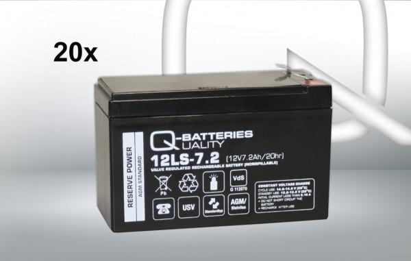 Vervangingsbatterij voor Aiptek Powerwalker VFI 6000 LE Plus/brandbatterij met VdS