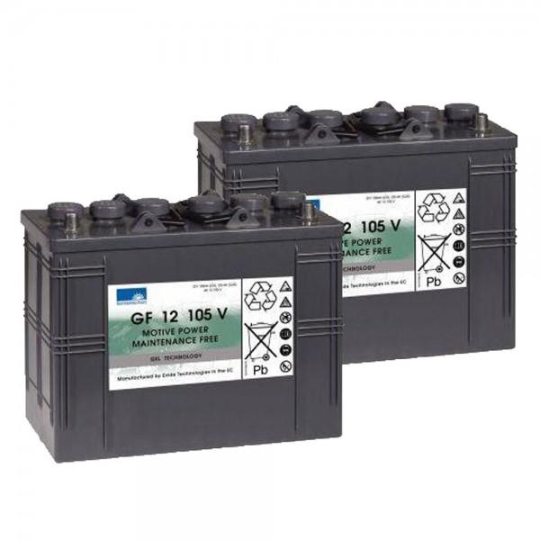 Vervangingsbatterij voor SCRUBTEC 653 – Onderdelen nr. 80564400 Reinigingsmachine Batterij – Batteri
