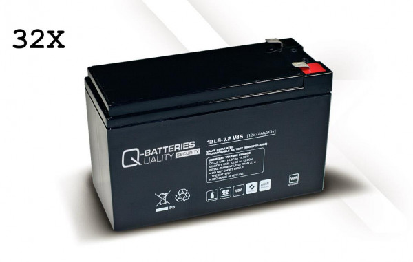 vervangingsbatterij voor APC Smart-UPS VT SUVTP20KH4B4 APC SYBT4 voor Smart-UPS VT 20kVA merk batter