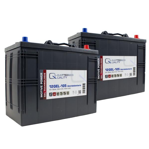 Vervangingsbatterij voor BA 451 – Onderdelen nr. 80564400 Reinigingsmachine Batterij – Batterij
