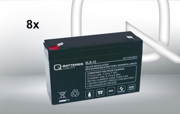 Vervangingsbatterij voor beste Power Fortress III 2250VA/brandbatterij met VdS