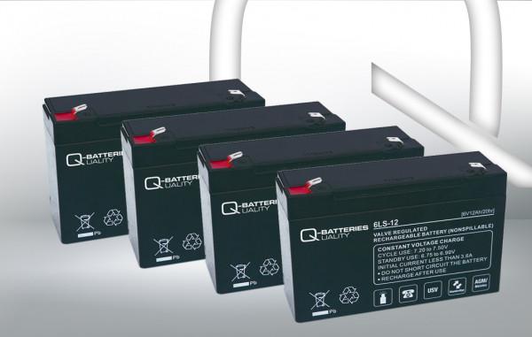 Vervangingsbatterij voor beste Power Fortress I LI 950VA/brandbatterij met VdS