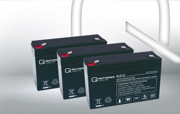 Vervangingsbatterij voor Beste Power Patriot SMT 1000VA/brandbatterij met VdS