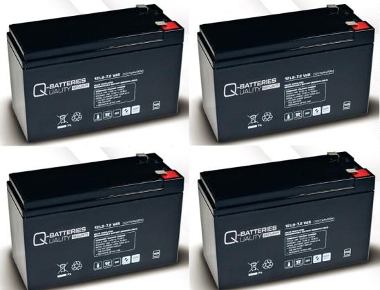 Vervangingsbatterij voor APC Smart-UPS SUA1500RMI2U RBC24 RBC 24/brandbatterij met VdS