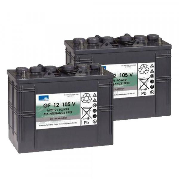 Vervangingsbatterij voor SCRUBTEC 553 – Onderdelen nr. 80564400 Reinigingsmachine Batterij – Batteri